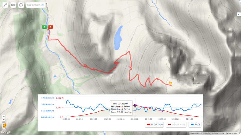 A map showing the path taken by the team, moving East towards the summit and then back to the East for the final leg